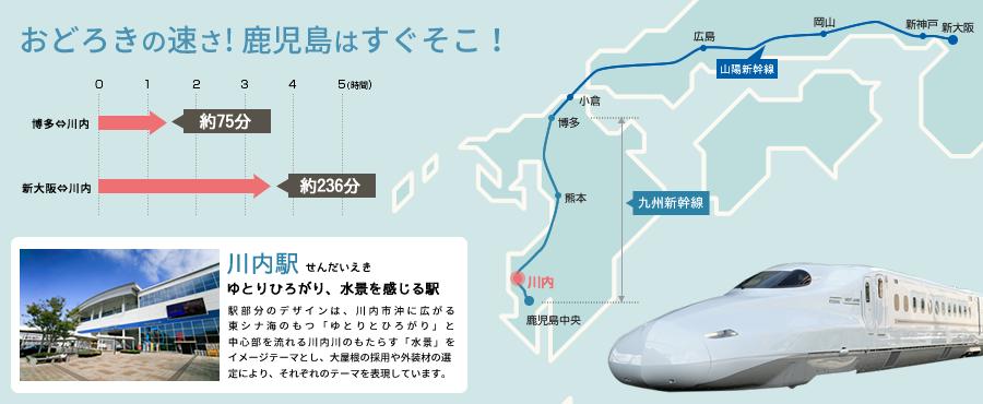 railmap