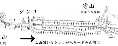 古い記事: TATEYAMA・YOSEYAMA・SHINKO